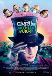 Johnny Depp Characters