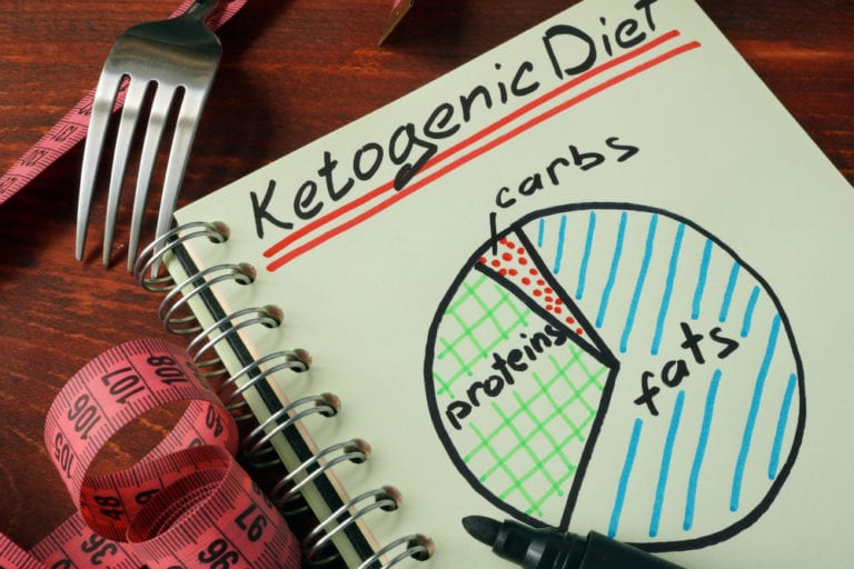 signs you are in ketosis