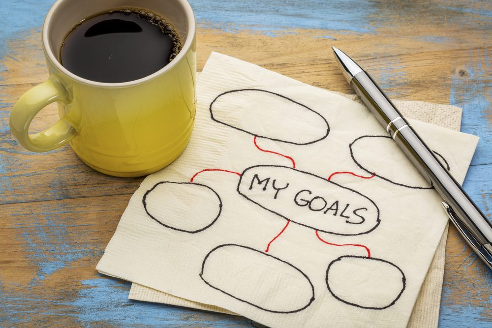 Set Your Personal Goals